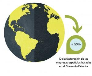 Las ventajas de la internacionalización