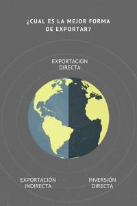 ¿Cual es la mejor forma de exportar?