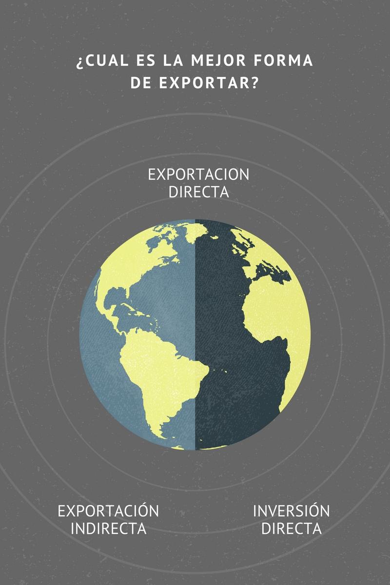 Cu l es la mejor forma de exportar claan export - Cual es la mejor freidora ...